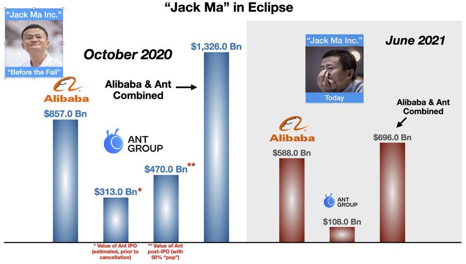 Jack Ma in Eclipse