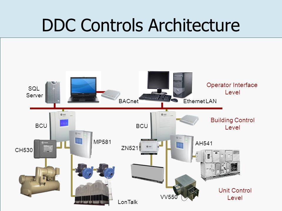 Summit Refrigerator Wiring Diagram Ddc Controls Specialty Services Inc