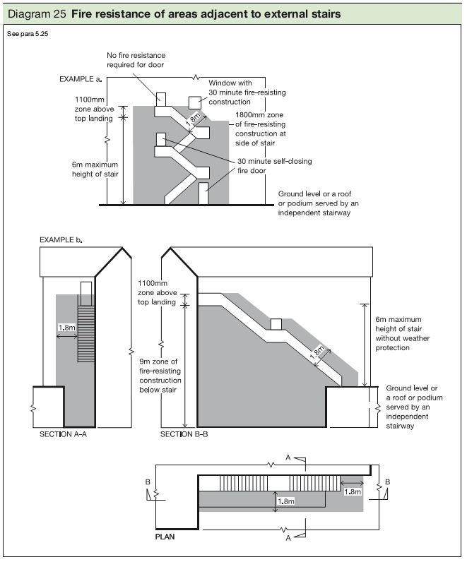 example of fire exit diagram 1997 honda prelude stereo wiring approved document b2 - free online version