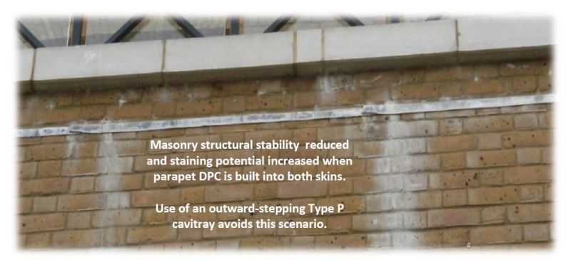 Cavity Wall Movement Challenges PD 6697