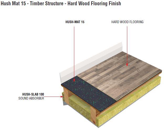 Hardwood flooring replaces carpet in apartment