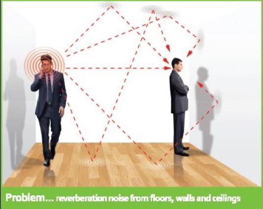 reverberation noise