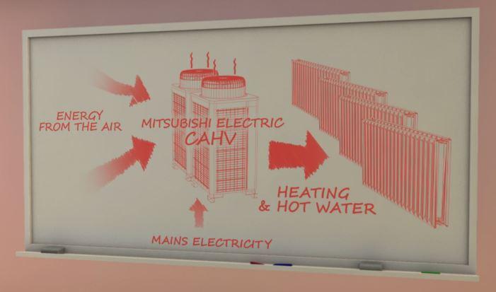 renewable heating