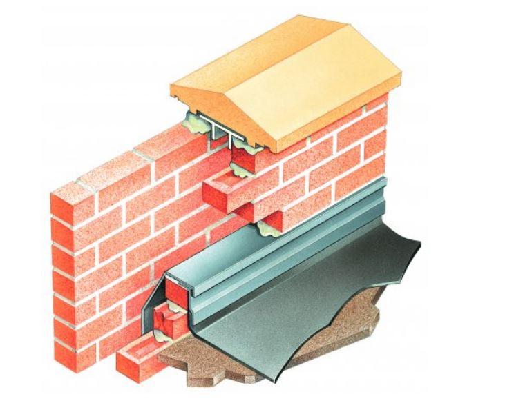 Parapet cavity walls