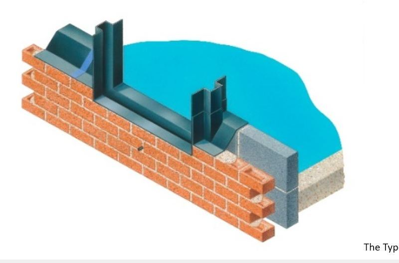 New Protective Adjustable Threshold  Eliminates Construction Problem