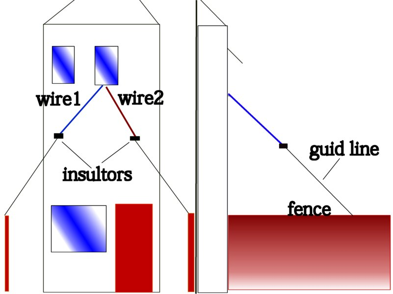 148 Gtl Cb Radio Schematic Diagram On Realistic Cb Mic Wiring Diagram