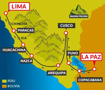 Peru Hop Itinerary
