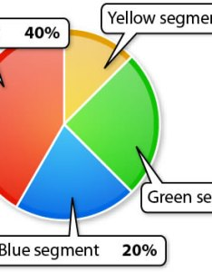 Pretty pie charts ai also free vector chart  graph templates rh speckyboy