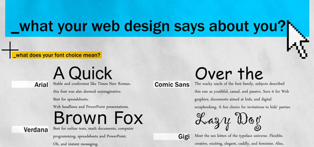 What Your Web Design Says About You