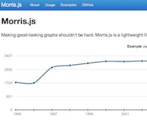 Morris.js