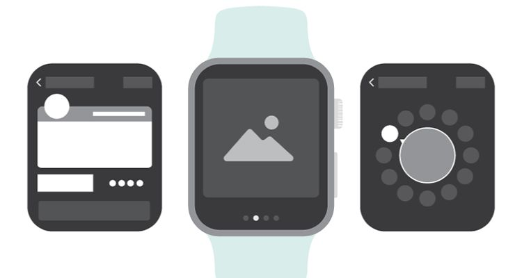 Apple Watch ai illustrator ios iphone ipad mobile app free wireframe kit template UI design