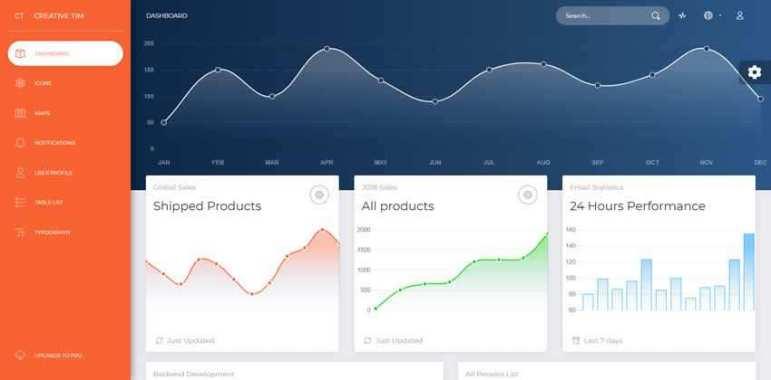Sekarang UI Bootstrap 4 Dashboard Template Kit Gratis
