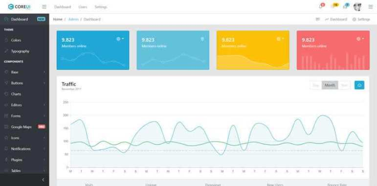 CoreUI Bootstrap Admin Template Kit UI Gratis