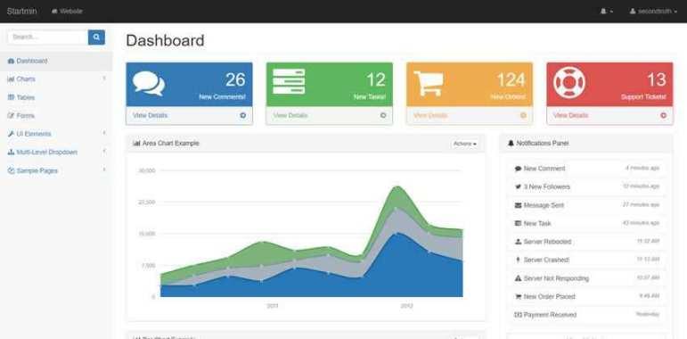 Template Dasbor Admin Mulai Sumber Terbuka untuk UI Bootstrap Kit Gratis