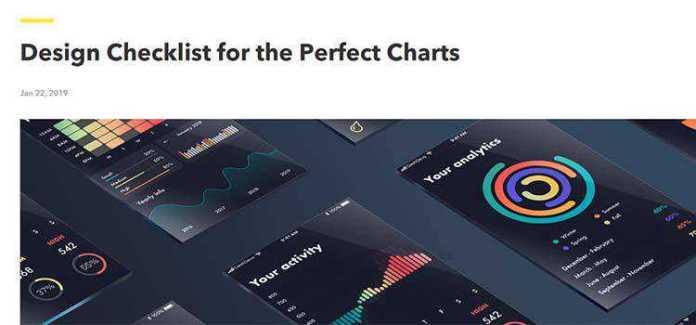 Design Checklist for the Perfect Charts