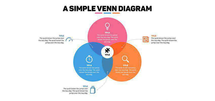 How To Make a Venn Diagram in PowerPoint