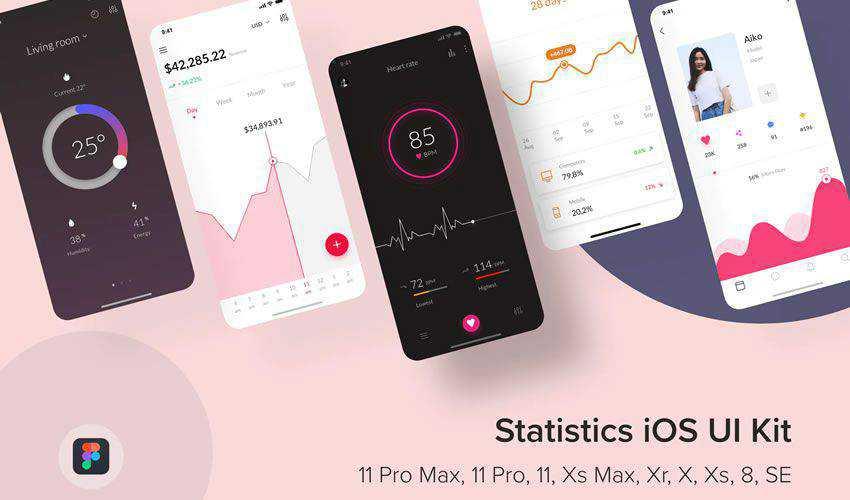 Statistics iOS UI Kit figma ui mobile kit