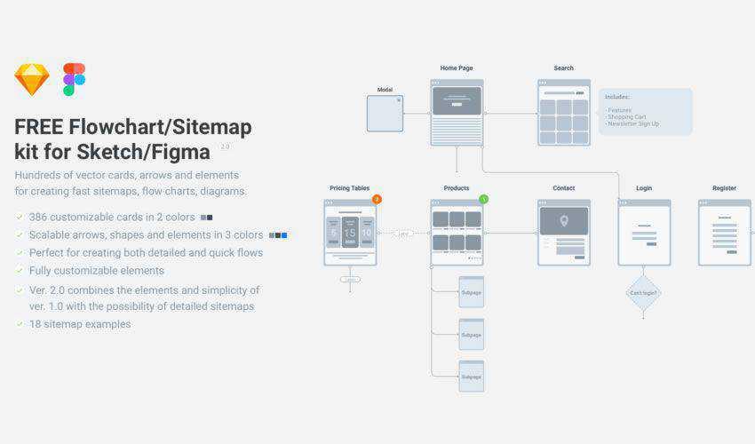 Flow Chart Kit 2.0 free figma flowchart data table