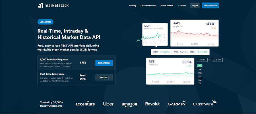 marketstack home page.