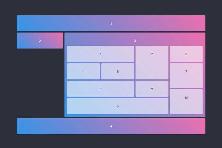 Example from 8 Common Website Layouts Built with CSS Grid