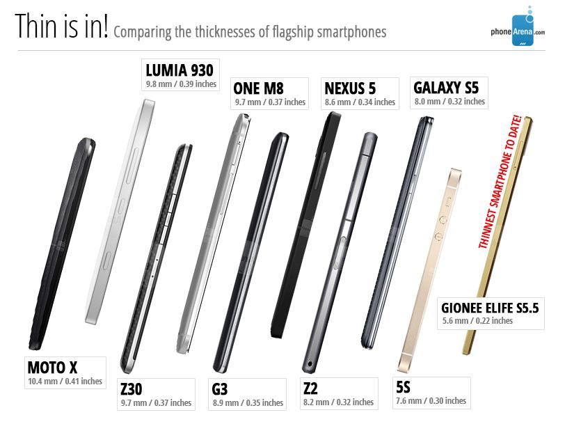 10 อันดับสมาร์ทโฟน บางที่สุดในโลก แต่ละตัวบางจนกลัวจะหัก