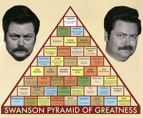 Adorable image pertaining to ron swanson pyramid of greatness printable version