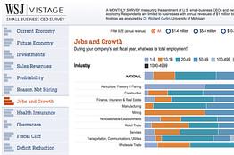 WSJ Skills Shortages