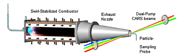 Schematic Energy Level Diagram Of A Laser With Three Energy Levelsis