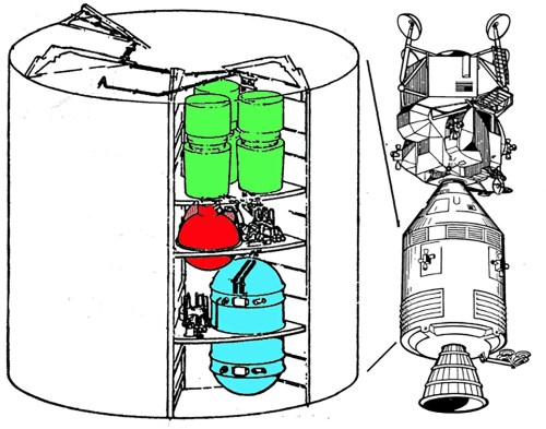 small resolution of module map a cutaway diagram of the service module the fuel cells in green provided water and electricity by combining oxygen and hydrogen stored in