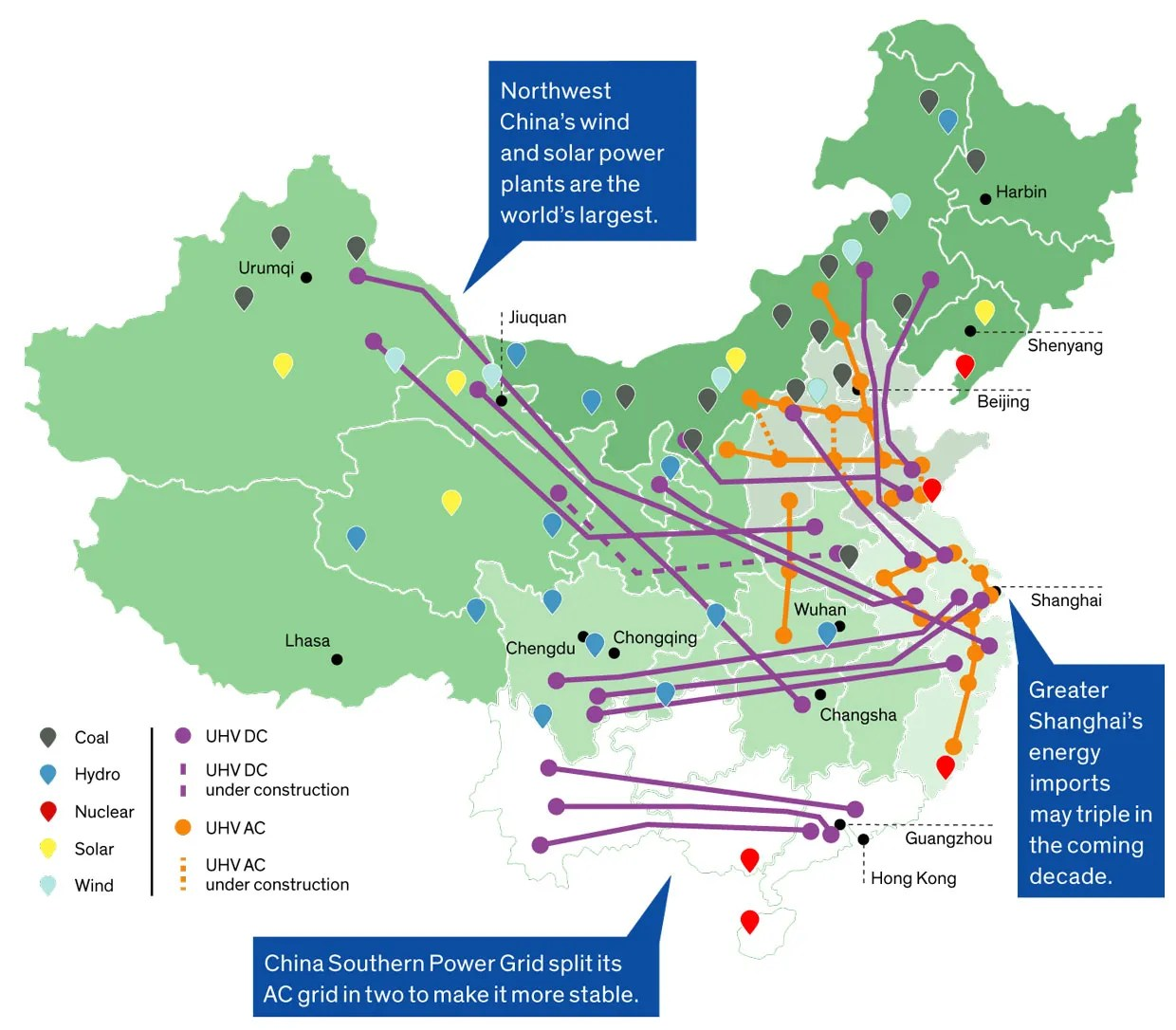 China S Ambitious Plan To Build The World S Biggest