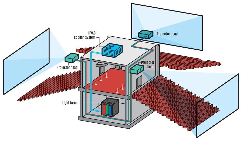 inside laser projectors illustration