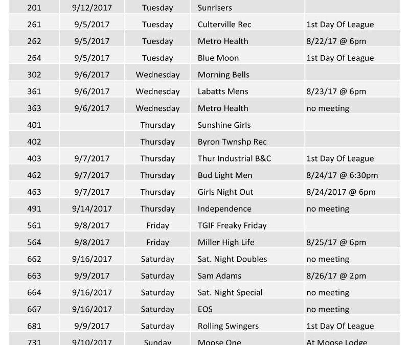 2017-18 League Meetins