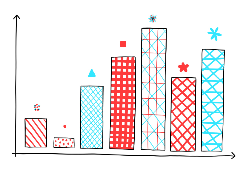 Playful chart in red and blue patterns