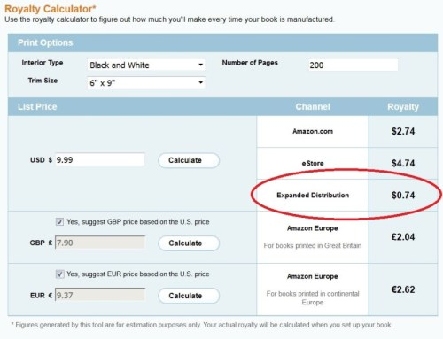 expanded distribution, self-publishing, indie author, createspace, royalties, royalty calculator