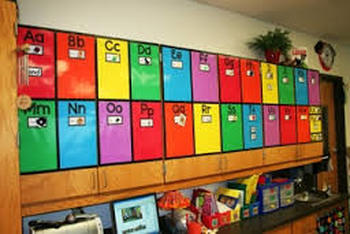 Word Wall  Strategies for Students