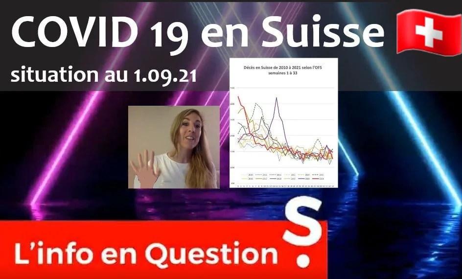 🇨🇭 COVID19 : Situation en Suisse au 1er septembre 2021