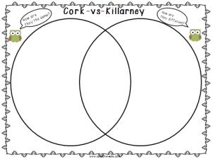 Luck Of the Irish Giveaway {Language Advisor: A Trip