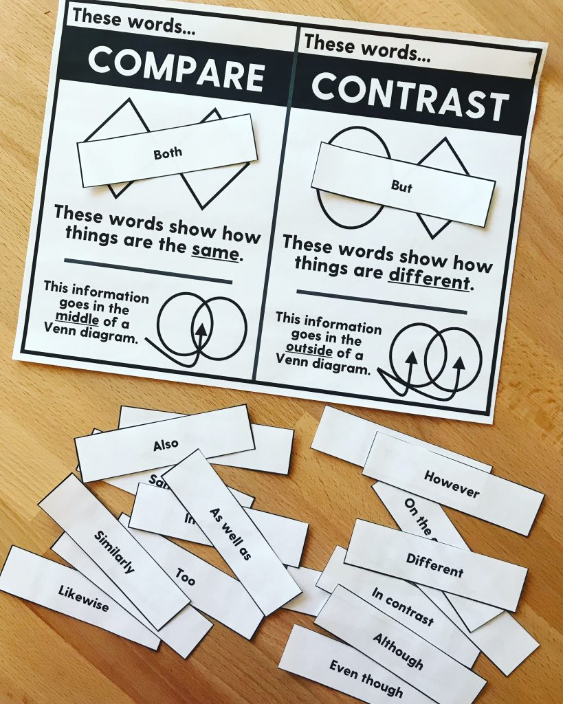 hight resolution of Teaching Compare and Contrast Skills in Speech \u0026 Language Therapy   Speechy  Musings