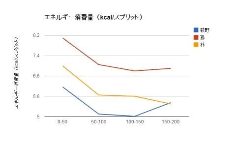 graph2_energy_kcal