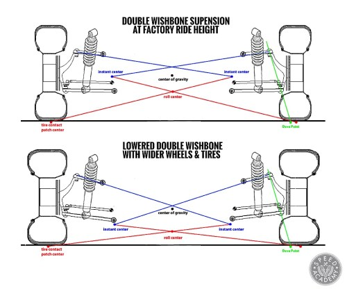 small resolution of track alignment specs fwd hondas 06