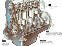 Basic Engine Parts
