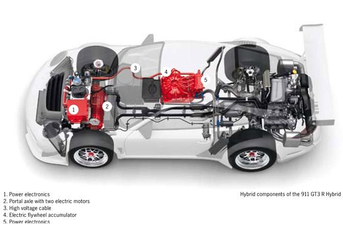 porsche 918 engine diagram porsche 914 engine diagram