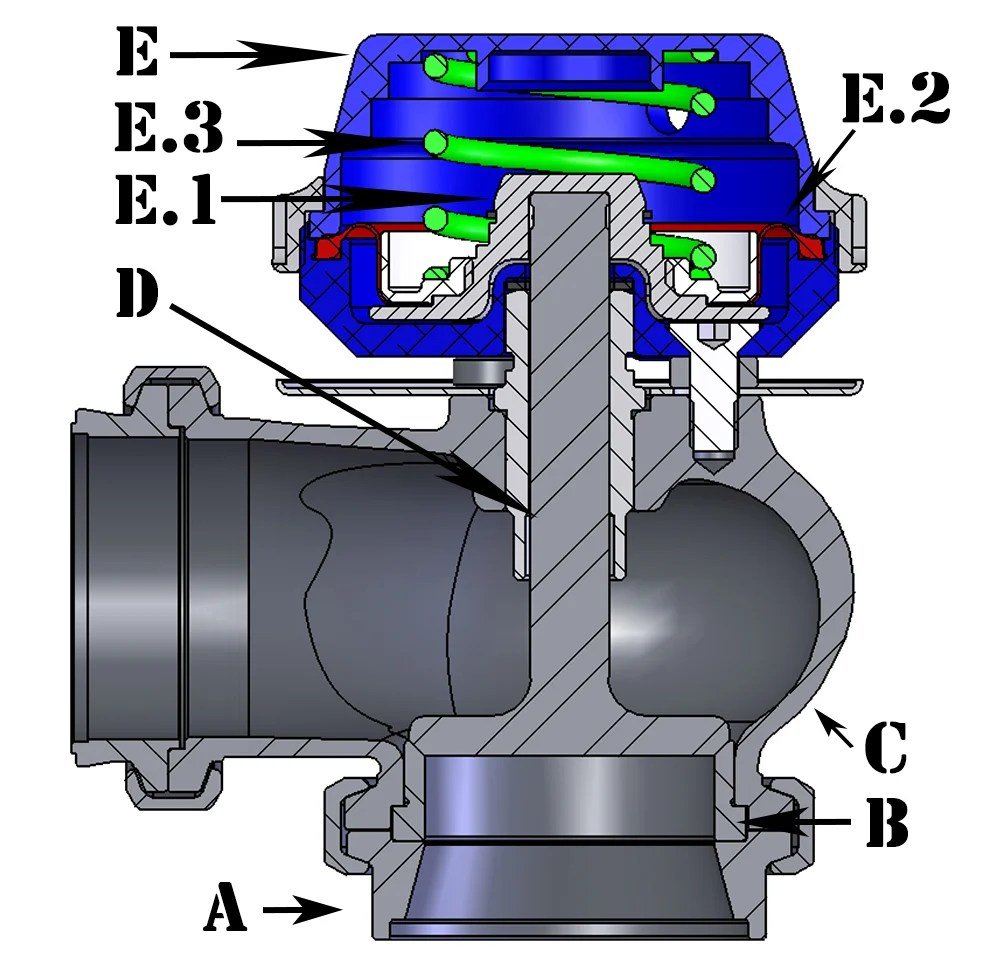 external wastegate diagram atv winch switch wiring how it works wastegates explained a inlet flange the lower part is usually welded to up pipes flow best exhaust should as