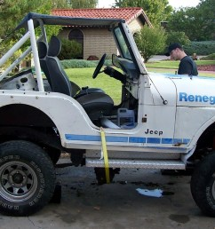 4x4 feature 1979 jeep cj5 tank killer was built like a warthog off road xtreme [ 1200 x 800 Pixel ]