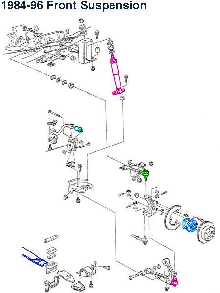 C4 Corvette Rear Suspension Diagram : corvette, suspension, diagram, Stance, Everything:, Lower, Corvette