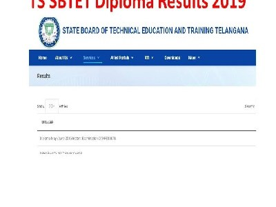 By Photo Congress || Www results manabadi co in 2019 Ap Diploma