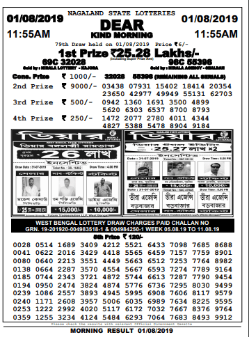 Nagaland Lottery Dear Kind Results 01/08/2019 (Available