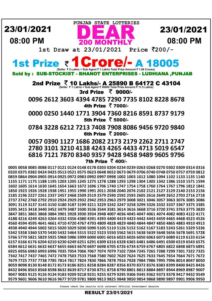 punjab dear 200 monthly lottery 2021