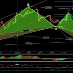 EURUSD - Primary Analysis - Aug-12 1927 PM (4 hour).png