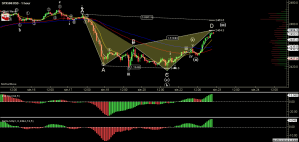 SPX500USD - Primary Analysis - Aug-22 2205 PM (1 hour).png